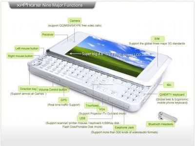 Hardware.sk >> Telefón s Windows XP